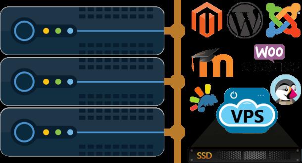 ecreativeperu hosting servidores vps peru
